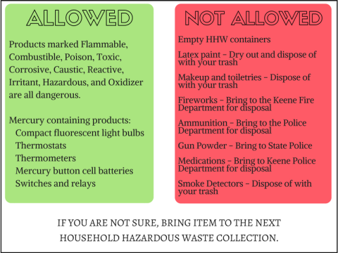 Household Hazardous Waste Schedule